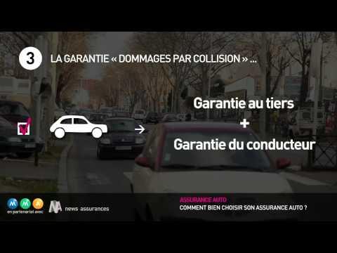 [Conseils pratiques Assurance] Les Garanties de l'Assurance Auto