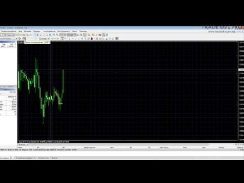Forex Tester – обзор программы Forex Tester тренажера для форекс трейдера