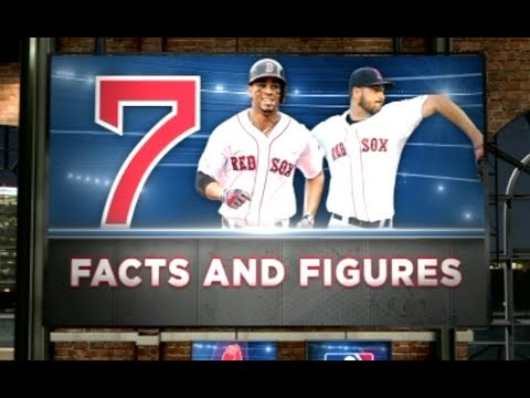 Video: Facts and Figures: Red Sox head to the World Series