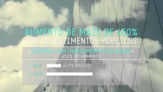 VÍDEO: Confira as principais ações desenvolvidas pelo Governo de Minas na área de Gestão
