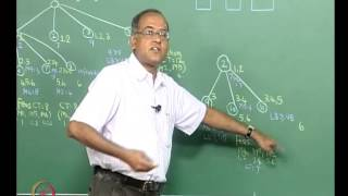 Mod-01 Lec-19 Branching Algorithm For Product Based Cells, Operator And Task Assignment