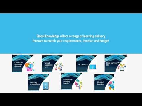 Learning Delivery Formats