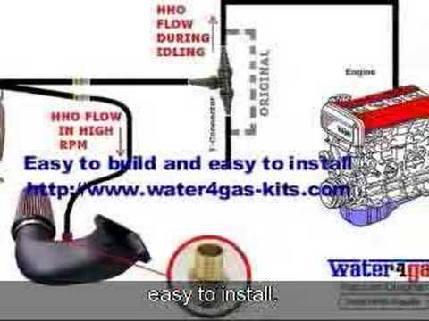 water4gas ebooks-save 10.00 now-instant download