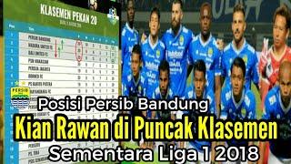 Download Video Posisi Persib Bandung Kian Rawan di Puncak Klasemen Sementara Liga 1 2018 MP3 3GP MP4