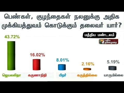 Makkal-Manathil-2016-Poll-Survey-21-04-16-Puthiya-Thalaimurai-TV