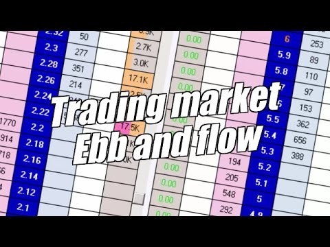Trading The Ebb & Flow In A Market