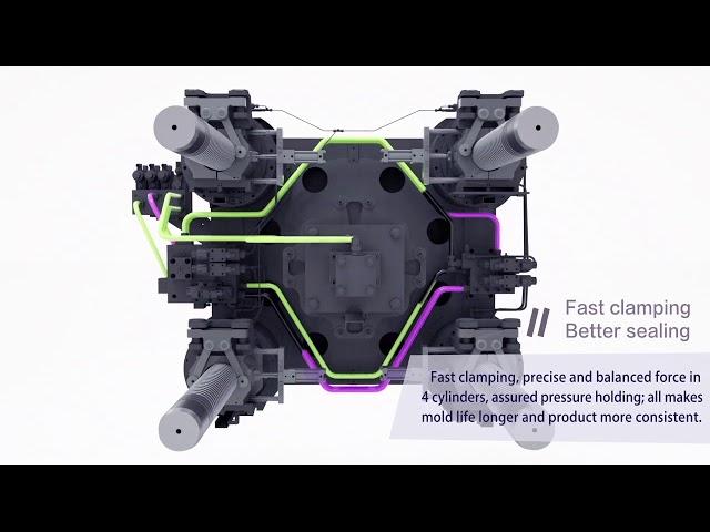 BORCHE BU Serisi Çift Plaka Plastik Enjeksiyon Teknolojisi