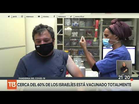 Variante Delta no da tregua: Israel aplica terceras dosis de vacunas