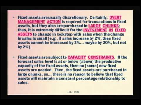 Financial Management: Lecture 18, Chapter 4 – Financial Planning and Growth