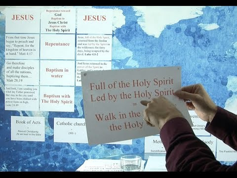 Lesson 12 - Led by the Holy Spirit - The Pioneer School