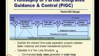 Mod-13 Lec-31 Integrated Estimation, Guidance&Control -- I