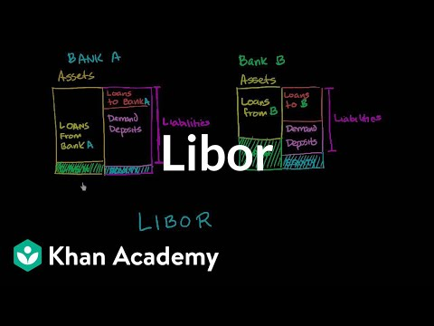 Libor Video Banking And Money Khan Academy