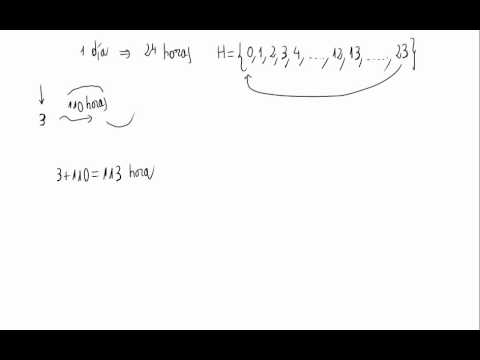 Vídeos Educativos.,Vídeos:Aritmética modular 1