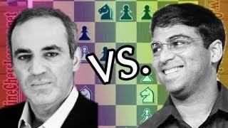 Kasparov Crushes Anand with the Sicilian Najdorf (Anand vs Garry Kasparov)