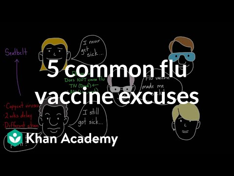 They Used To Call It Influenza Di >> 5 Common Flu Vaccine Excuses Video Khan Academy