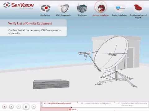 Comment monter une antenne vsat la r ponse est sur - Comment installer une antenne tv exterieure ...