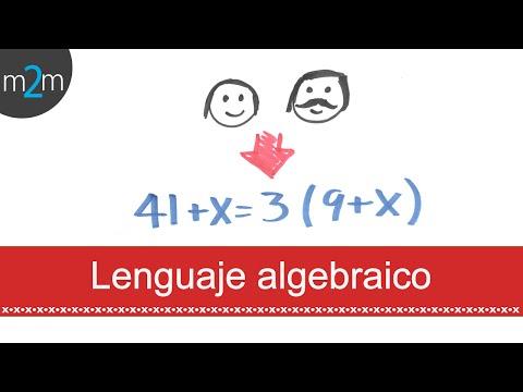Übersetzung + Interpretation = Gleichung