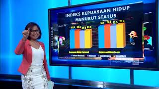 Video Penduduk Indonesia Makin Berbahagia MP3, 3GP, MP4, WEBM, AVI, FLV Desember 2017