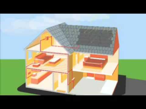 What is Solar Power?