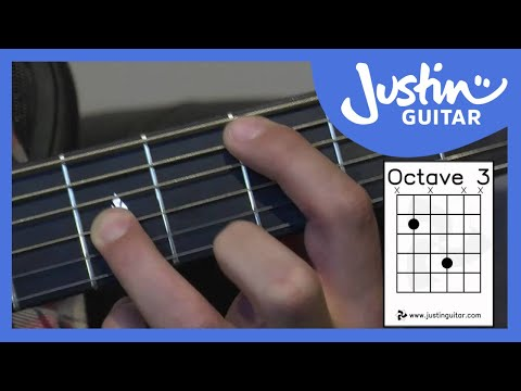 Finding Notes On The Guitar Neck Using Octaves (Guitar Lesson  IM-116) How to play IF Stage 1