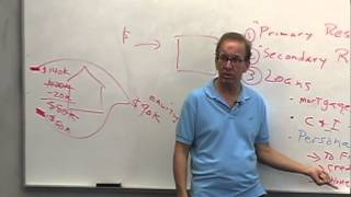 Money And Banking: Lecture 30 - The Business Of Banking 6