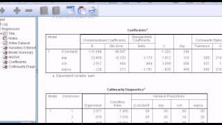 SPSS For Newbies: Watch Out For Multicollinearity In Multiple Regression