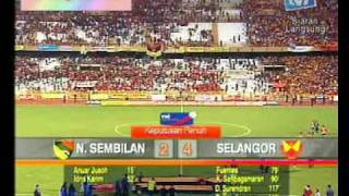 Video Selangor 2005 Final MP3, 3GP, MP4, WEBM, AVI, FLV Agustus 2018