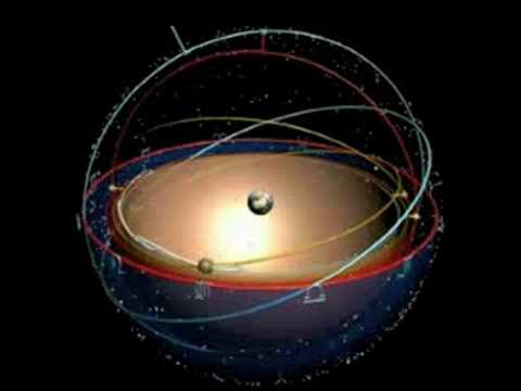 Top Rated Planetary System Models Pics About Space
