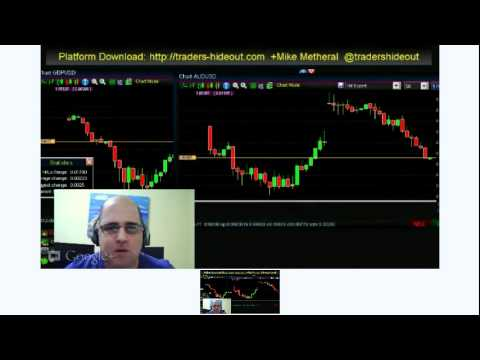 reutersforex - Live FOREX trading session with analysis, tips and tricks 2012-06-11 19:00GMT We have made a few trades, with some cross-currency and same-instrument hedges ...