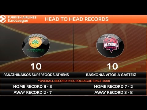Greatest Rivalries: Baskonia vs Panathinaikos
