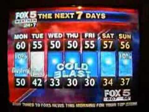 FOX 5 - Fake Ass Fireplace - Weather Man