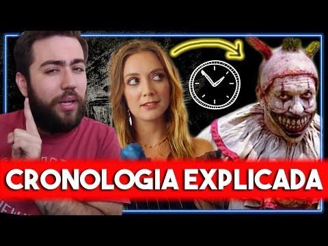 #AHS A ORDEM CRONOLÓGICA DAS 8 TEMPORADAS! | PARTE 1: Da Bruxa Gaga ao Evan Abduzido