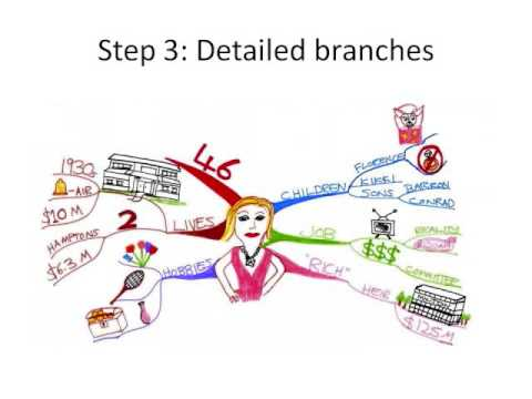 mindmapping - This clip, provided by MacGrercy Consultants (www.macgrercy.com) shows you the basics of how to make a mind map. The intention is to show you the main points...