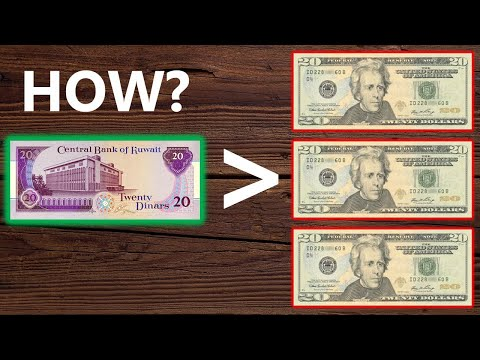 How Kuwait Artificially Created the World's Most Valued Currency