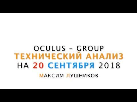 Технический обзор рынка Форекс на 20.09.2018 от Максима Лушникова