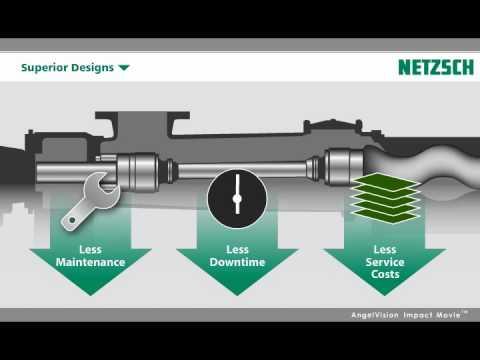 Netzch Product Range