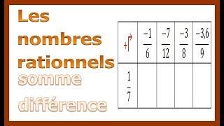Maths 4ème - Les nombres rationnels Somme et Différence Exercice 12