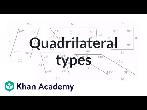 Quadrilateral Types Video Quadrilaterals Khan Academy