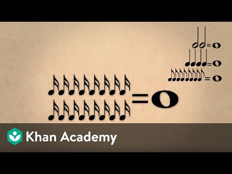 Lesson 1 Note Values Duration And Time Signatures Video Khan