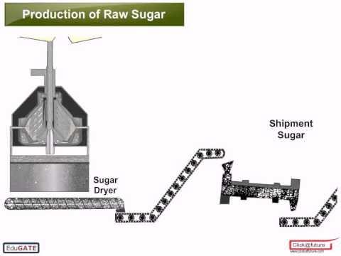 Chemical :CPT Sugar Manufacturing