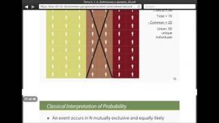Umh2072 2013-14 Tema 2.1A Conceptos De Probabilidad. Definiciones Y Ejemplos