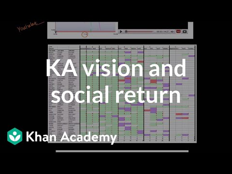Khan Academy-Related Talks and Interviews: Other features