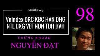 Chứng khoán Nguyễn Đạt là kênh chuyên về phân tích chứng khoản với Nguyễn Đạt, đăng ký kênh https://goo.gl/BL4ZaX  để cập nhật thông tin phân tích kỹ thuật chứng khoán.CHỨNG KHOÁN NGUYỄN ĐẠT - Kênh phân tích kỹ thuật 22 Ly Tu Trong Street, Hong Bang District, Hai Phong City, VietnamTel: +84 31 3569123 ext: 101  Fax: +84 31 3569130  HP: 0904682984Theo dõi CHỨNG KHOÁN NGUYỄN ĐẠT trên: - G+: https://plus.google.com/u/0/b/116104798341630648177/  - Facebook: https://www.facebook.com/ironclad84- Email:   datnh@ssi.com.vn- Website: www.ssi.com.vn, http://canhme68.com/- CHỨNG KHOÁN NGUYỄN ĐẠT: https://goo.gl/BL4ZaX