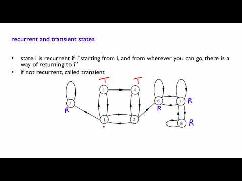 L24.8 Recurrent And Transient States