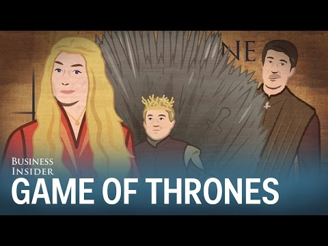 Game of Thrones Economics of Westeros
