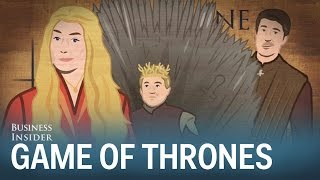 Game of Thrones: Economics of Westeros
