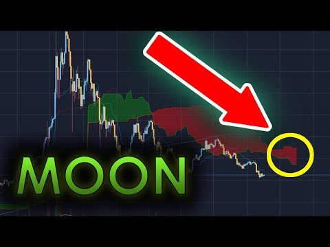 THE ICHIMOKU CLOUD WILL PREDICT WHEN BTC MOONS - How To Use The Ichimoku Cloud in Cryptocurrency