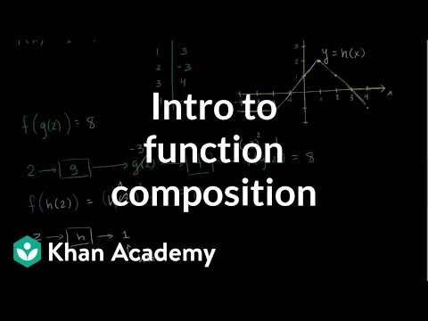 Intro To Composing Functions Video Khan Academy