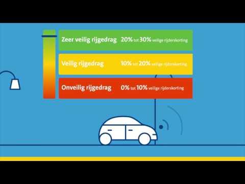 ANWB: Het verschil tussen de ANWB Veilig Rijden Autoverzekering en de ANWB Autoverzekering