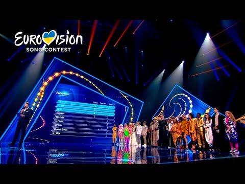Результаты голосований – Национальный отбор на Евровидение-2018. Второй полуфинал (видео)
